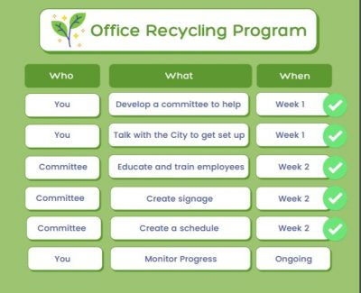 recycling program example